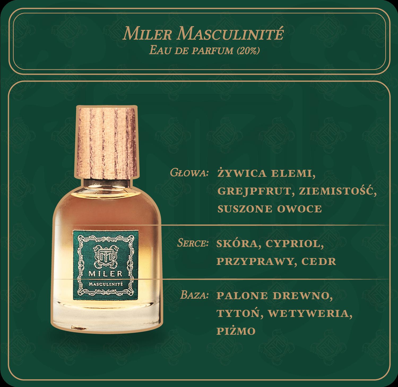 Perfumy męskie Miler Masculinite - piramida zapachów